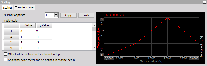 DS_options_editors_angleSensors_tableScaling