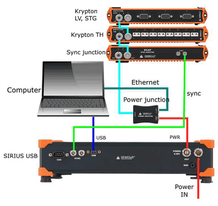 DS_options_settings_devices_hardwareConnection_syncJunction+usb_irig