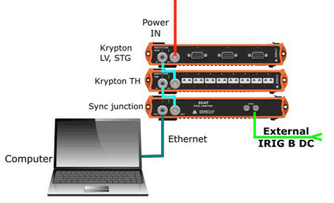 DS_options_settings_devices_hardwareConnection_syncJunction_irig_external