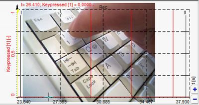 dws_math_example_keypressed_2_pom